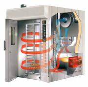 Услуги по ремонту и обслуживанию ротационных печей